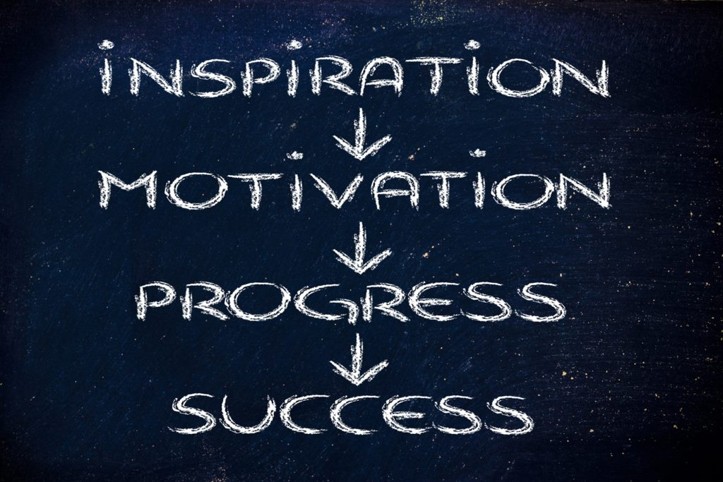 Inspiration, motivation, progress, success
