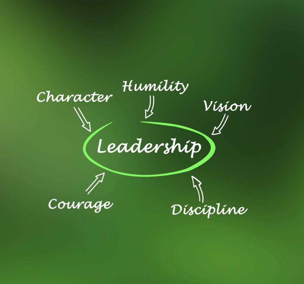 leadership begins with humility